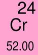 Chromium Symbol