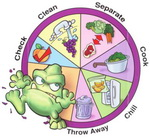 Food Safety Logo