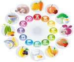 Naturally Occurring Vitamins in Food