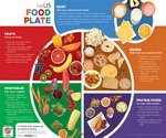 ChooseMyPlate Groups